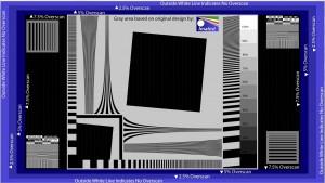 Sharpness pattern